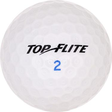 Top Flite Gamer Soft